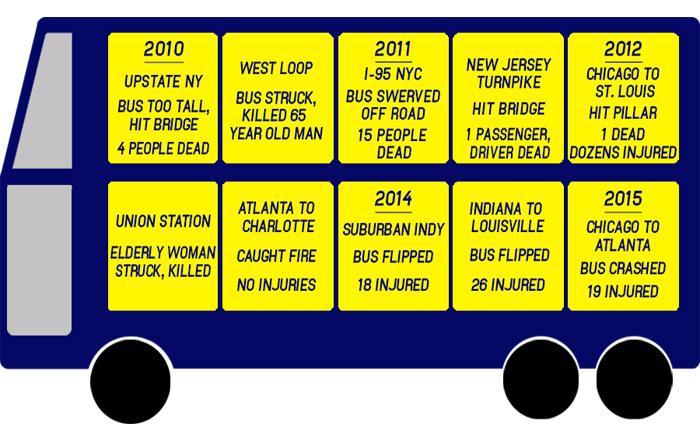 041615_Megabus_infographic-1